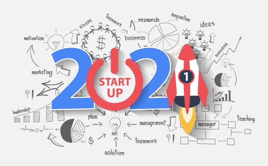 Branding Strategies 2021